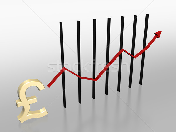 GBP Stock photo © magraphics