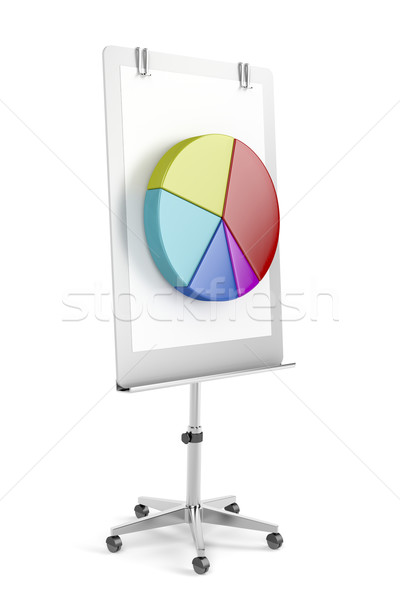 Flip chart with pie chart Stock photo © magraphics