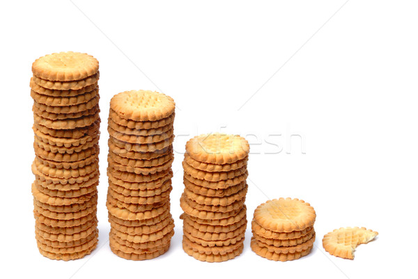 Stock photo: Descending graph made out of stacks of cookies