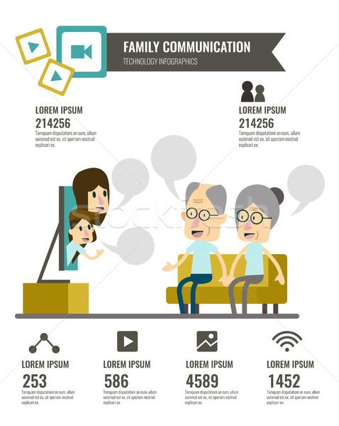 Familia medios de comunicación social comunicaciones infografía pareja de ancianos Foto stock © mangsaab