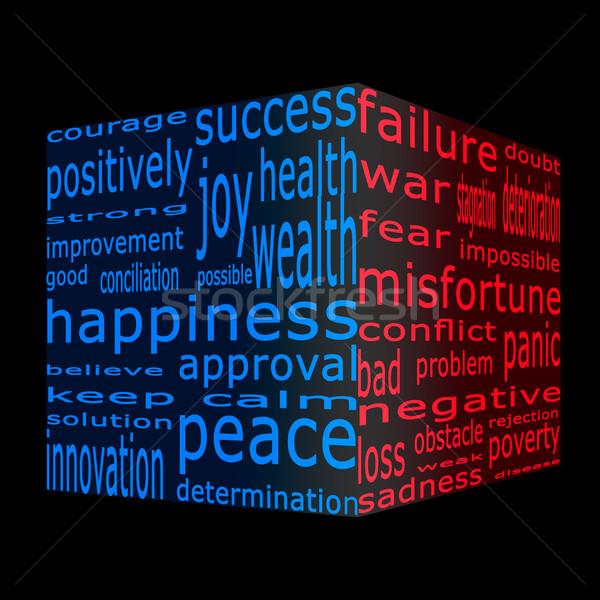 Pozitív negatív ellentétek űrlap felhő szavak Stock fotó © marekusz