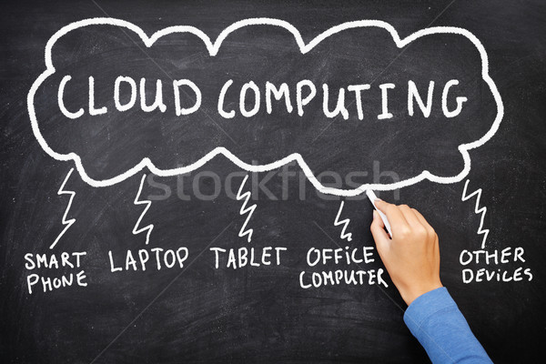 Cloud Computing Wolke Vernetzung Business Tafel Zeichnung Stock foto © Maridav