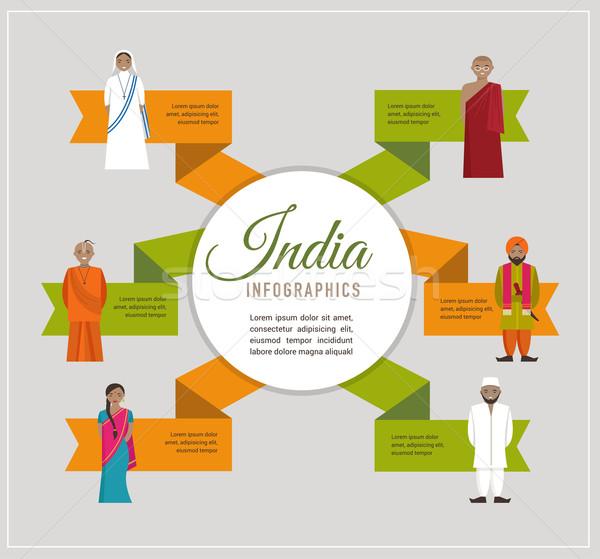 India infographics - different indian religious Stock photo © marish