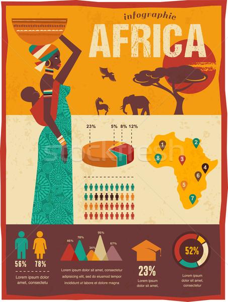 Africa - infographics and background Stock photo © marish