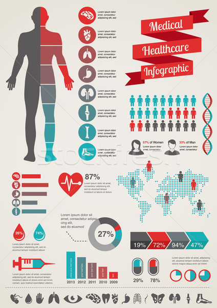 Medical and healthcare infographics Stock photo © marish