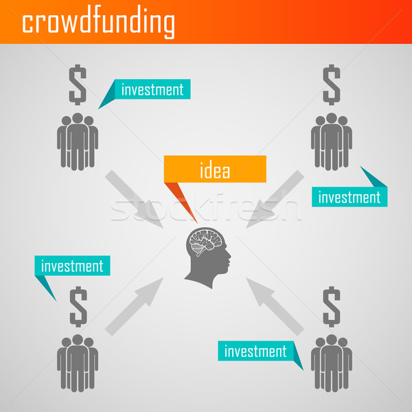 an observation of uk crowdfunding