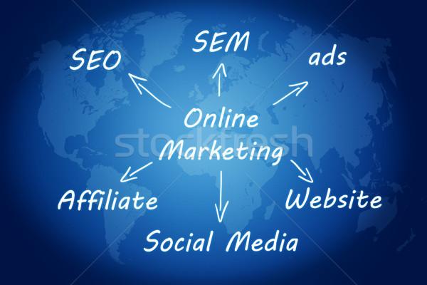 オンラインマーケティング マーケティング スキーマ 書かれた 青 世界地図 ストックフォト © Mazirama