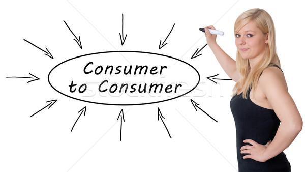 Consument jonge zakenvrouw tekening informatie Stockfoto © Mazirama