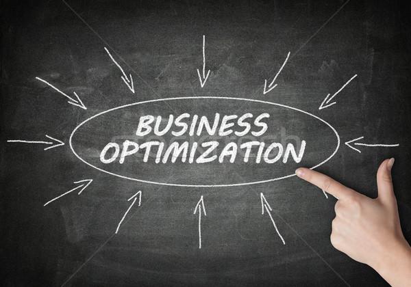 Negocios optimización proceso información pizarra mano Foto stock © Mazirama
