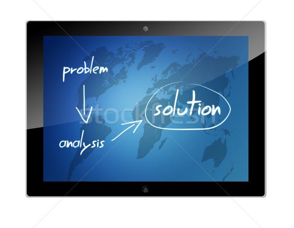 Tabletta megoldás táblagép elemzés problémák eredmény Stock fotó © Mazirama