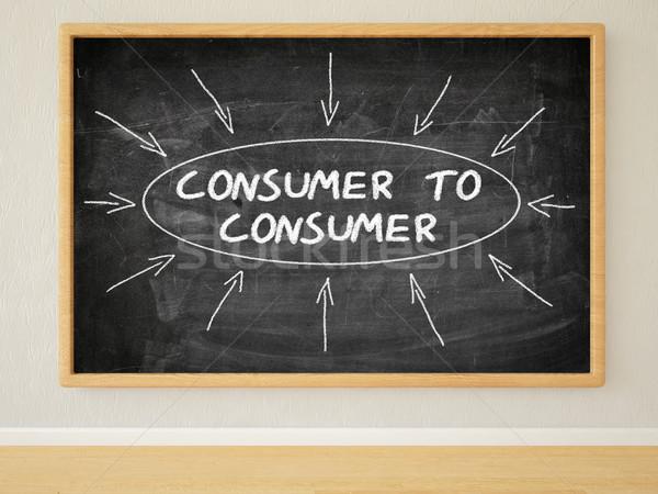 Consumatore rendering 3d illustrazione testo nero lavagna Foto d'archivio © Mazirama
