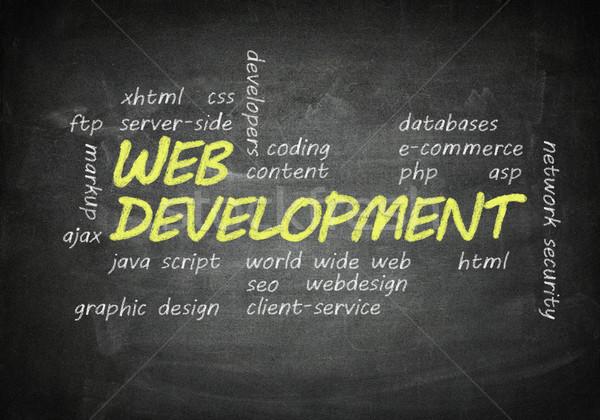 Blackboard web ontwikkeling werk winkelen Stockfoto © Mazirama
