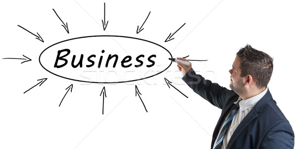 Business Stock photo © Mazirama