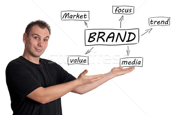 Сток-фото: марка · молодые · бизнесмен · процесс · информации · изолированный