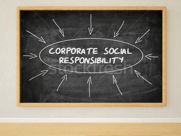 Entreprise sociale responsabilité rendu 3d illustration texte Photo stock © Mazirama