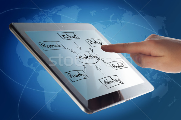 Tablet marketing strategy concept Stock photo © Mazirama