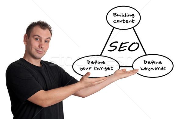 Search Engine Optimization Stock photo © Mazirama