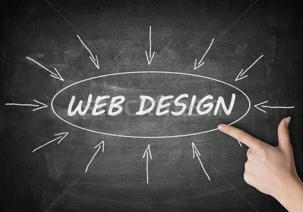 веб-дизайна процесс информации черный доске стороны Сток-фото © Mazirama