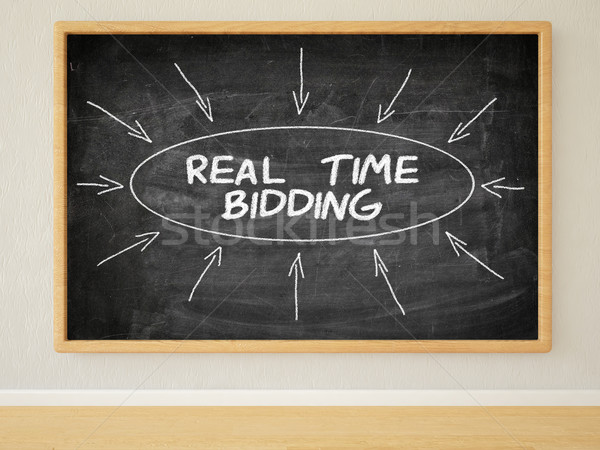 Real Time Bidding Stock photo © Mazirama
