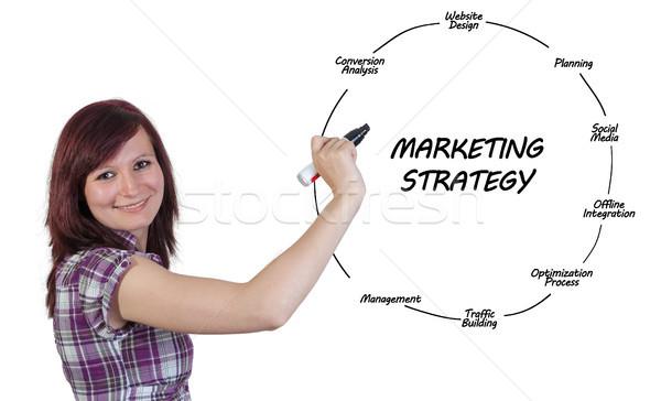 Estratégia de marketing vermelho empresária mulher Foto stock © Mazirama