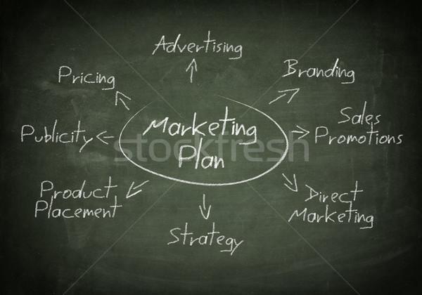 Blackboard marketing plan Stock photo © Mazirama