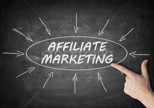 Affiliate marketing Stock photo © Mazirama