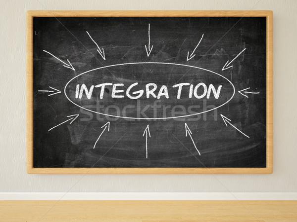 Integración 3d ilustración texto negro pizarra Foto stock © Mazirama