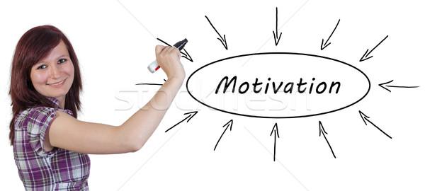 Motivación jóvenes mujer de negocios dibujo información Foto stock © Mazirama