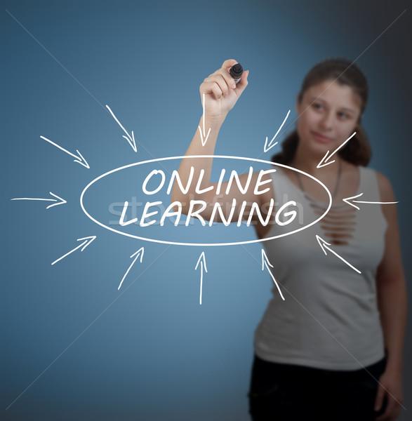 çevrimiçi öğrenme genç işkadını çizim bilgi Stok fotoğraf © Mazirama