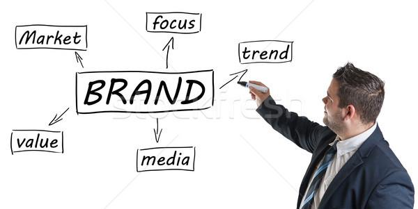 Сток-фото: марка · молодые · бизнесмен · рисунок · процесс · информации