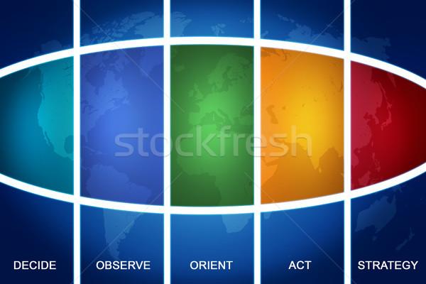 Estratégia de marketing colorido diagrama mapa do mundo azul negócio Foto stock © Mazirama