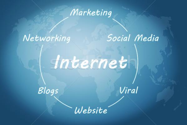 Internet mavi dünya haritası iş harita dünya Stok fotoğraf © Mazirama