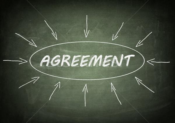 Anlaşma süreç bilgi tahta iş hukuk Stok fotoğraf © Mazirama