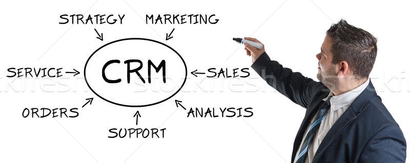 Crm fiatal üzletember rajz vásárló kapcsolat Stock fotó © Mazirama