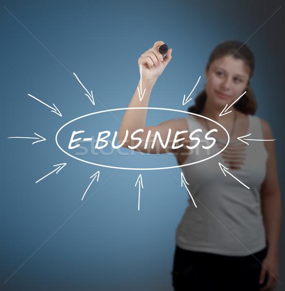 Jóvenes mujer de negocios dibujo información transparente Foto stock © Mazirama