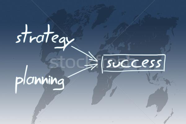 success concept Stock photo © Mazirama