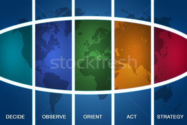 marketing strategy Stock photo © Mazirama