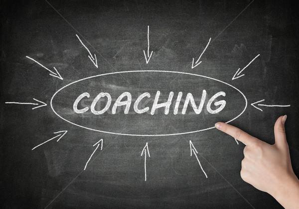 コーチング プロセス 情報 黒板 手 ポインティング ストックフォト © Mazirama