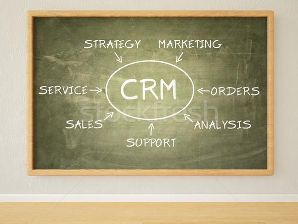 Сток-фото: клиентов · отношения · управления · crm · 3d · визуализации · иллюстрация