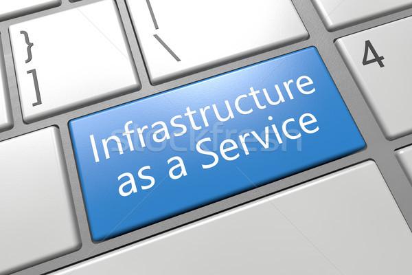 Infrastructuur dienst toetsenbord 3d render illustratie woord Stockfoto © Mazirama