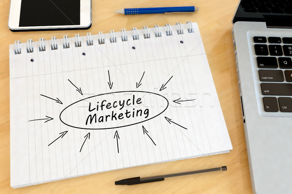 Жизненный цикл маркетинга текста ноутбук столе Сток-фото © Mazirama