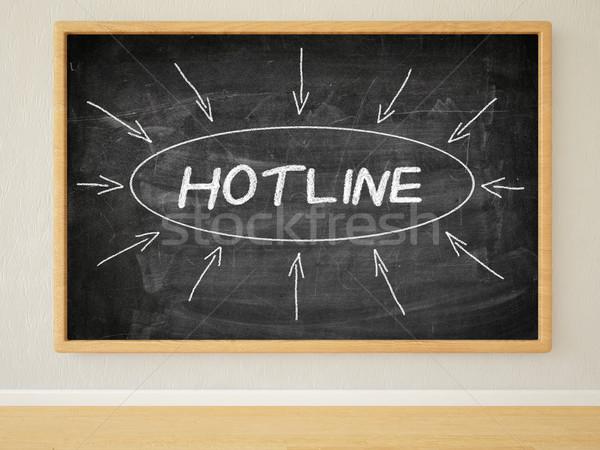 Hotline Stock photo © Mazirama