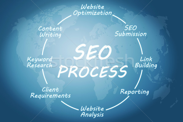 SEO Process concept Stock photo © Mazirama
