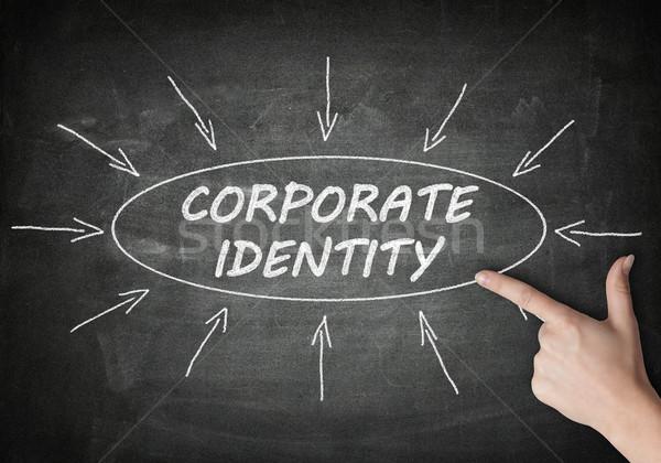 Corporate Identity Stock photo © Mazirama