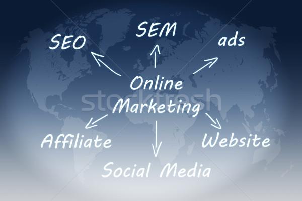 Интернет маркетинг маркетинга схема написанный синий Мир карта Сток-фото © Mazirama