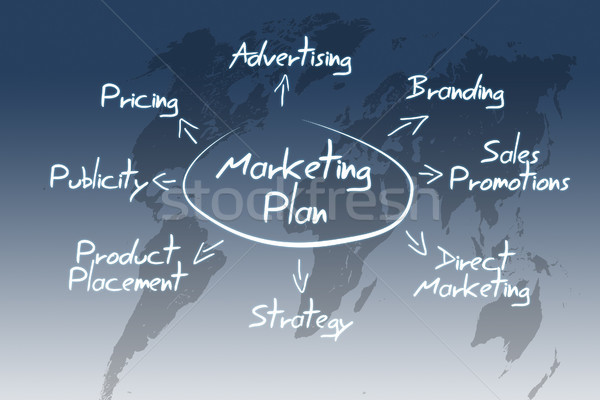 marketing plan Stock photo © Mazirama
