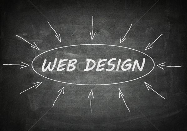 Webデザイン プロセス 情報 黒 黒板 デザイン ストックフォト © Mazirama