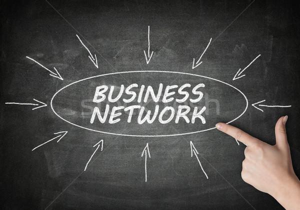 Zdjęcia stock: Business · network · proces · informacji · tablicy · strony · wskazując