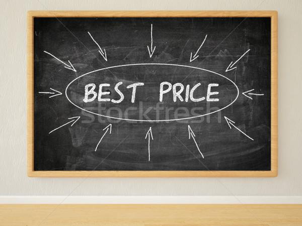 Best Price Stock photo © Mazirama