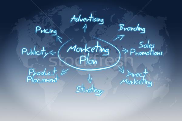 Stock photo: marketing plan